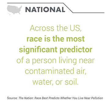 Chart - Across the US, race is the most significant predictor of a person living near contaminated air, water, or soil.